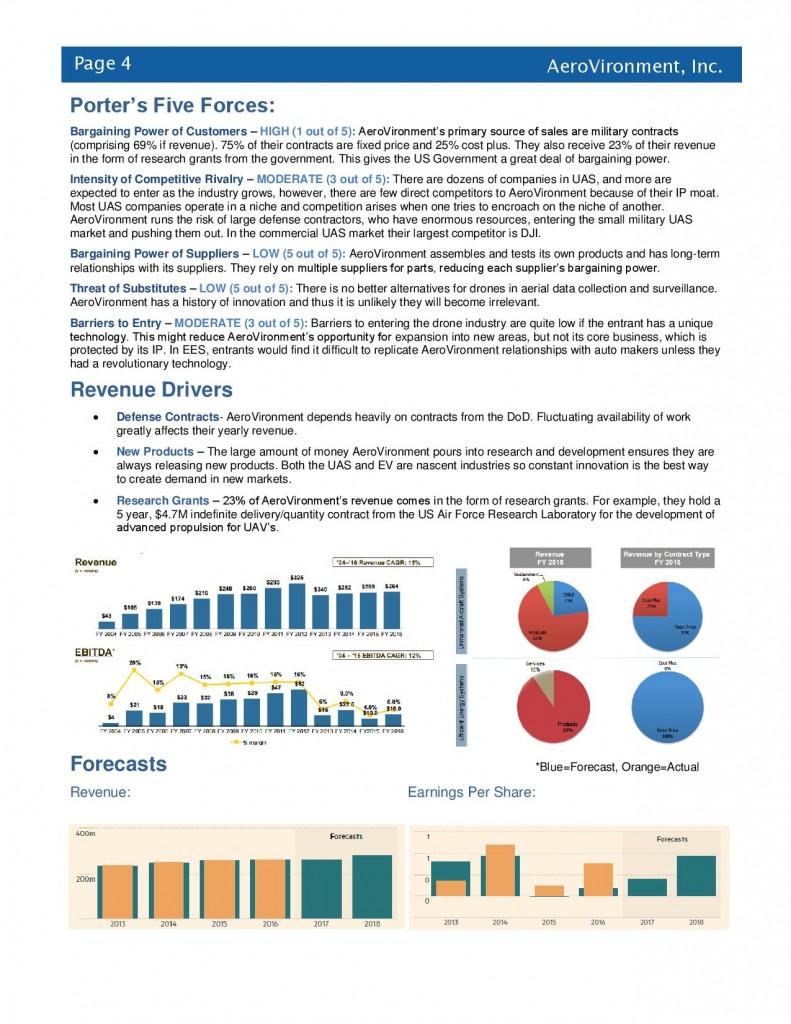 AeroVironment Stock Pitch - Adele Payman-page-005
