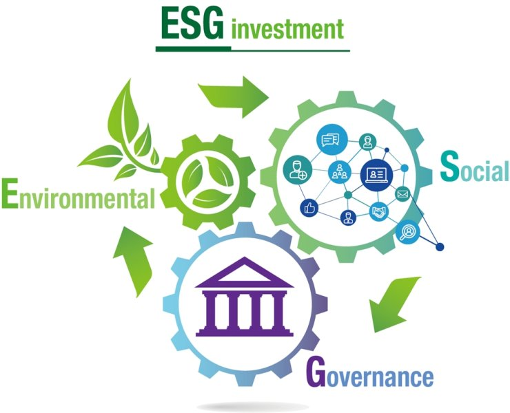 Join our Discussion on ESG Investing on 11/4!