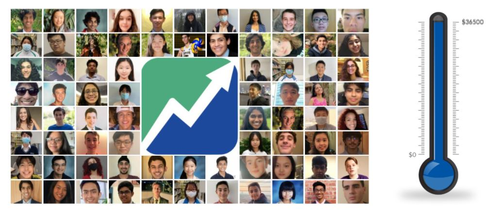 The Young Investors Society Dollar-A-Day Scholarship Fundraiser was a Huge Success!
